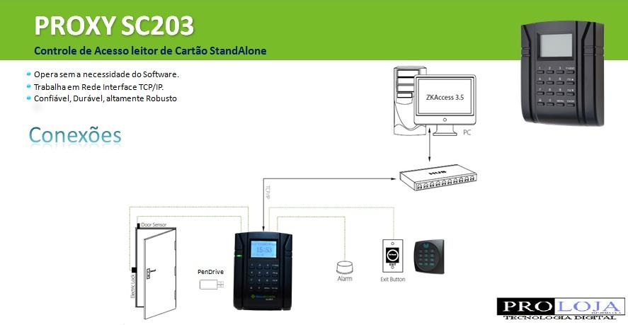 PROXY SC203 22