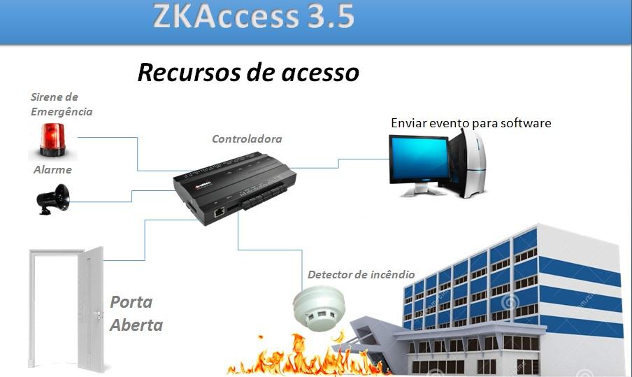 ZK SOFT 8