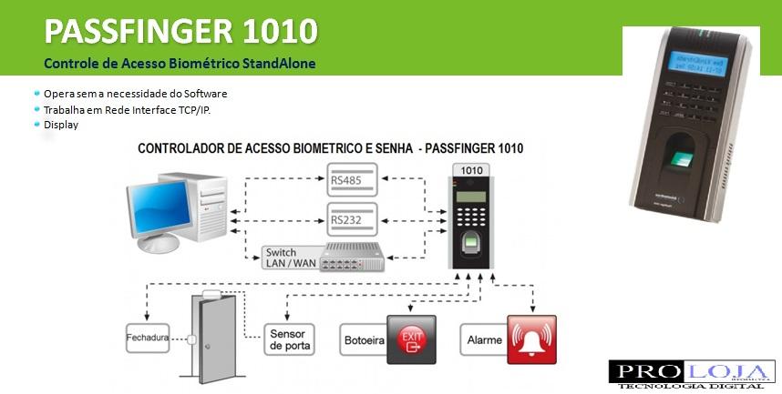 passfinger1010 4